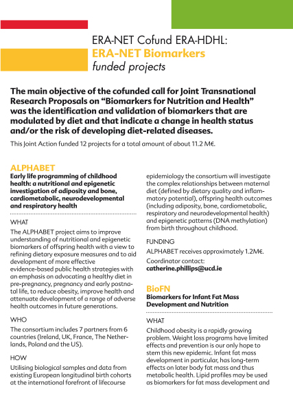 ERA-HDHL Cofunded Projects on Biomarkers